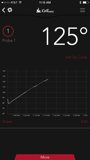Steak Internal Temp